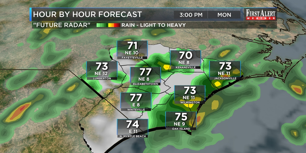 First Alert Forecast: high rain chances and unseasonably cool