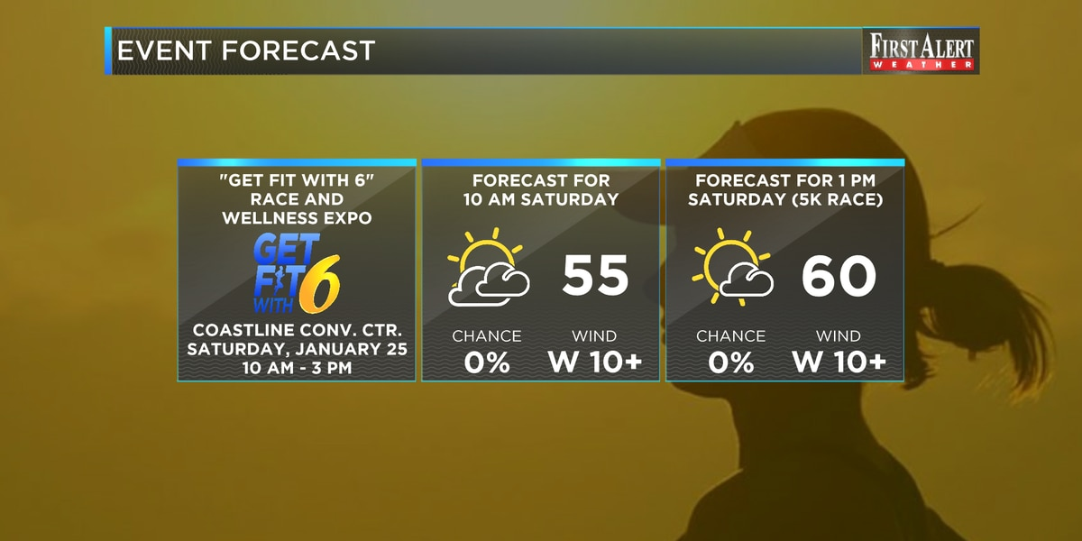 First Alert Forecast: clearing conditions for Get Fit With 6 Race and Wellness Expo