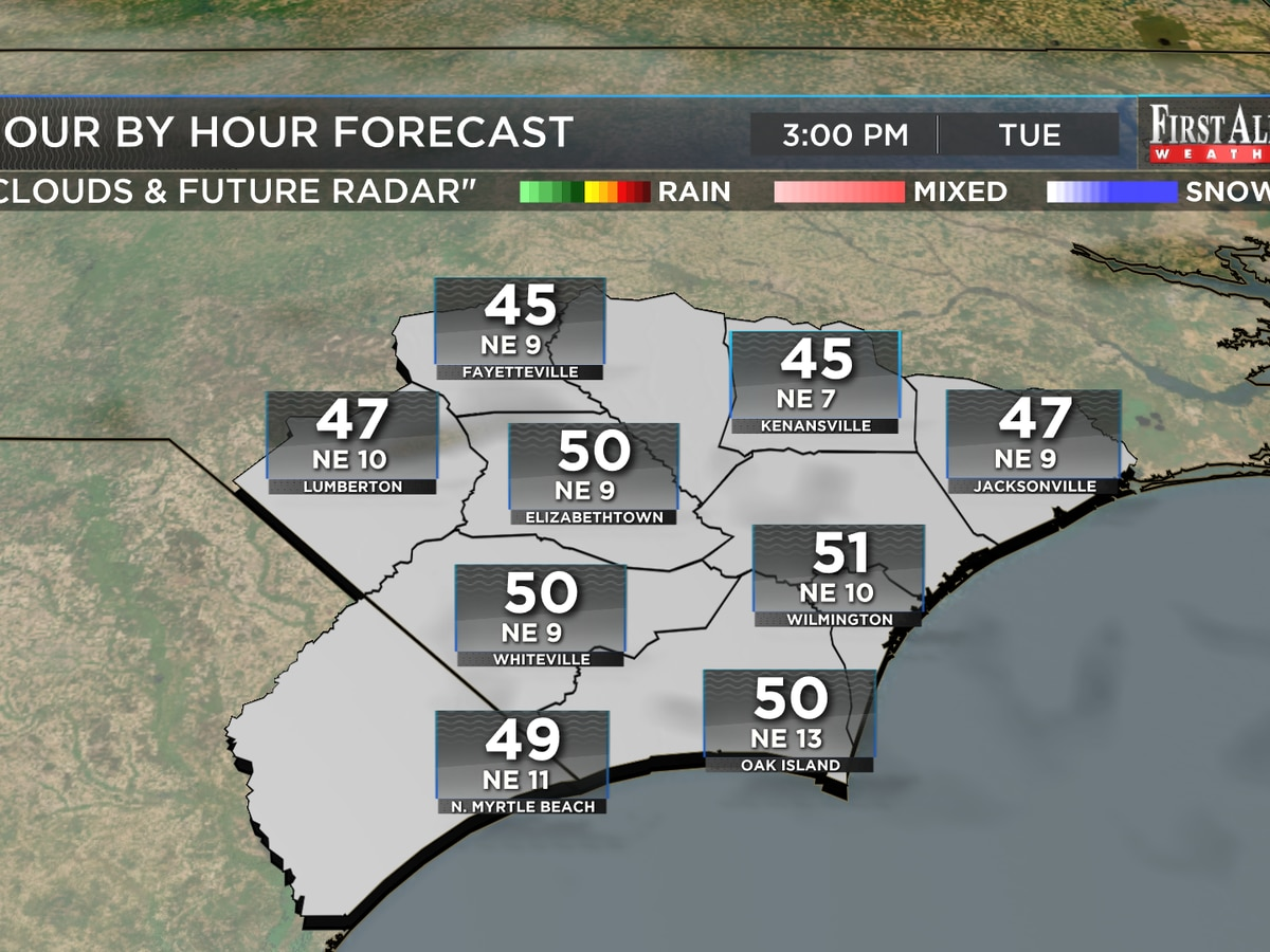 First Alert Forecast: temperature twists and turns, steady shower chances