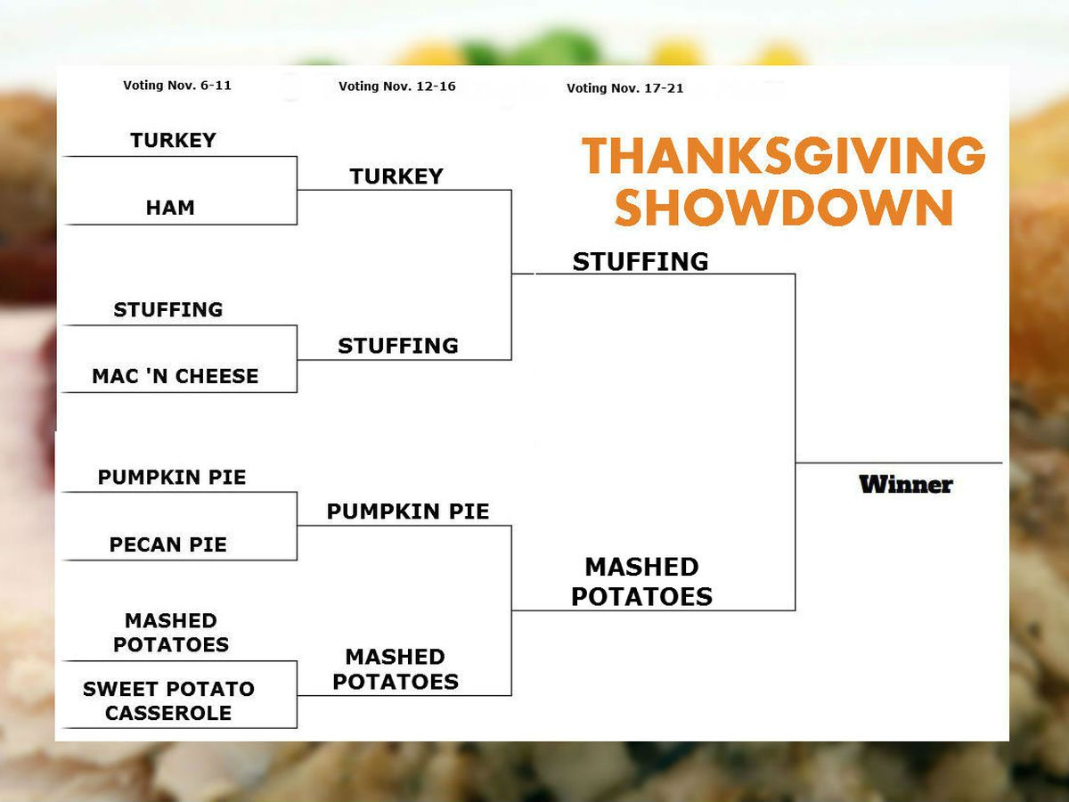 Thanksgiving Showdown Finals: Battle of the Sides!