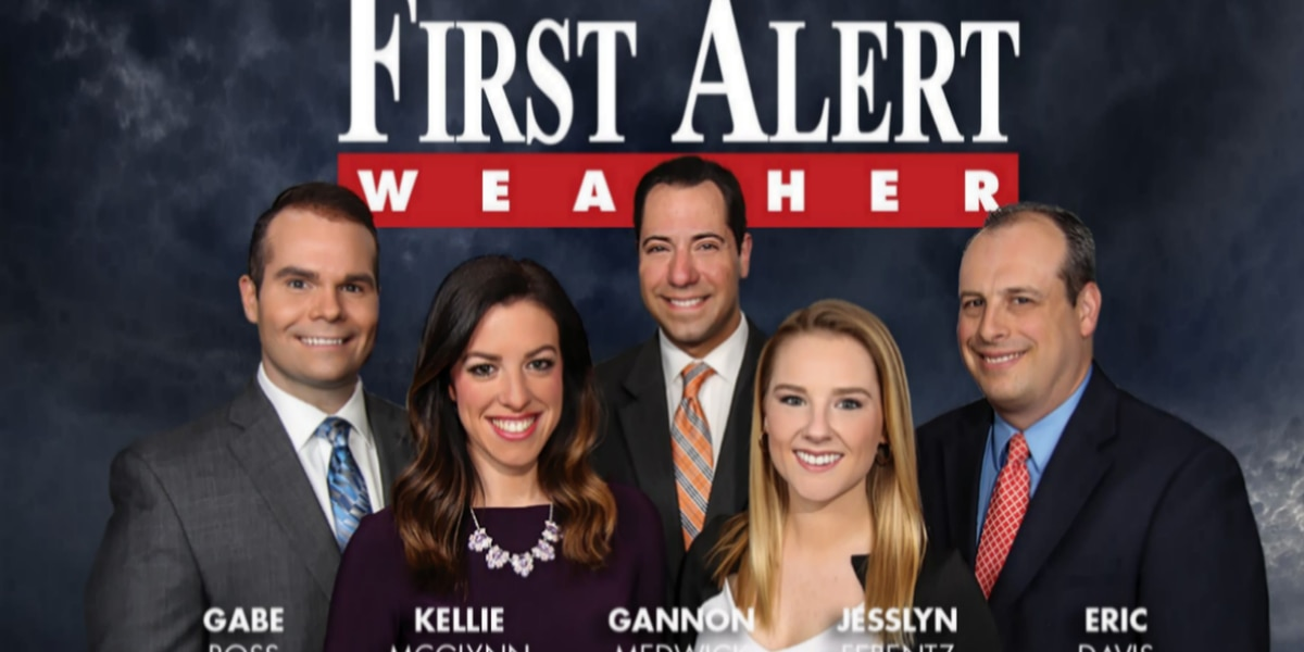 First Alert Forecast: gusty showers to quickly exit