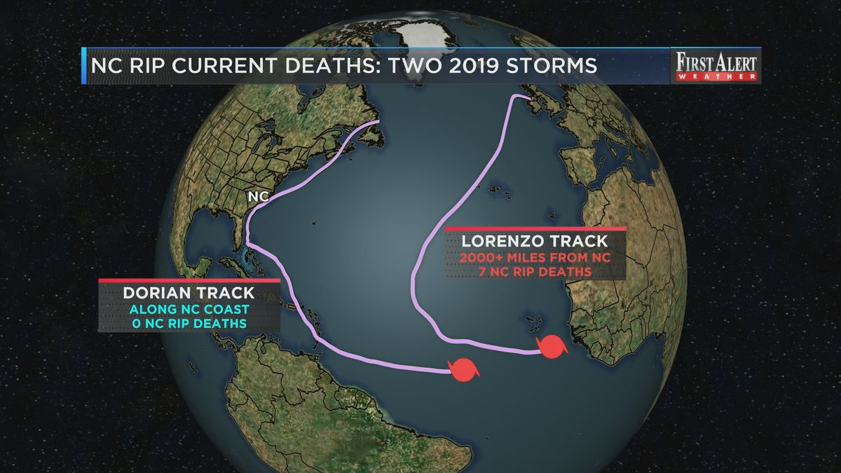 Rip currents: Huge hurricane season threat even when a storm isn't necessarily bearing down
