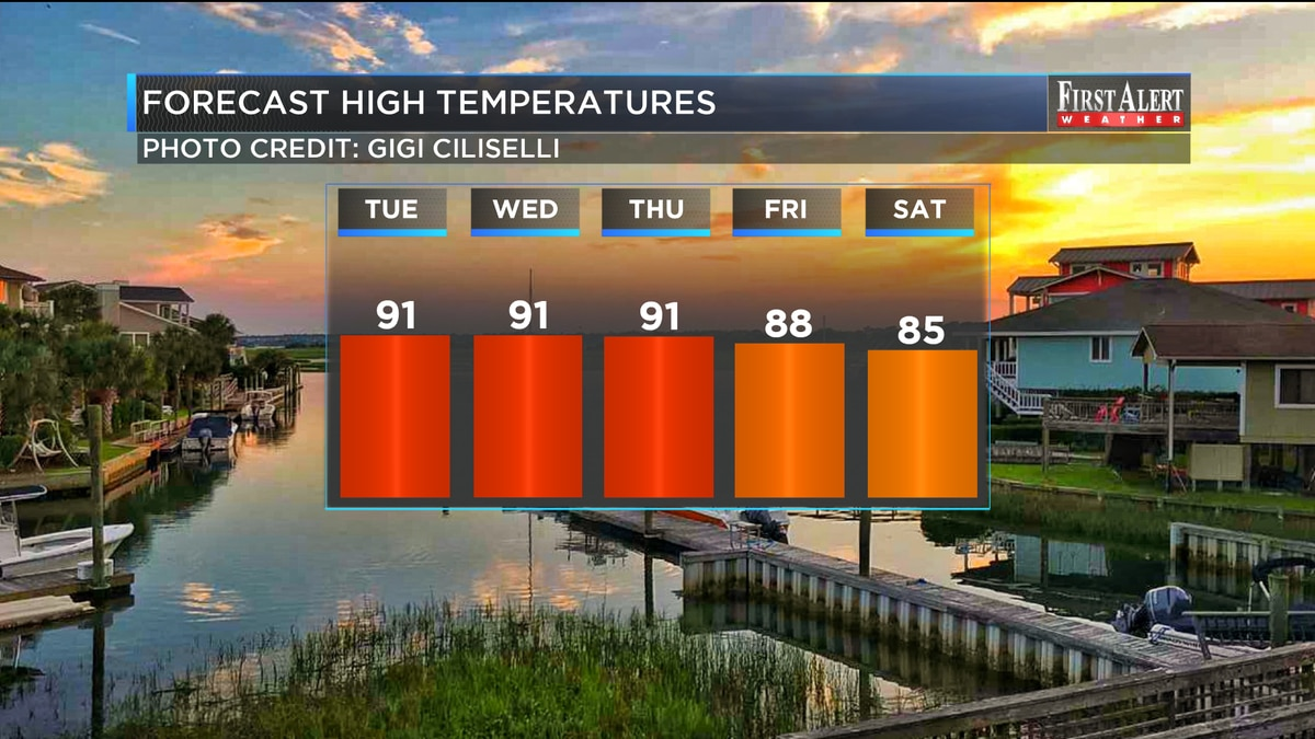 First Alert Forecast: after weekend rains, hot days with isolated storms