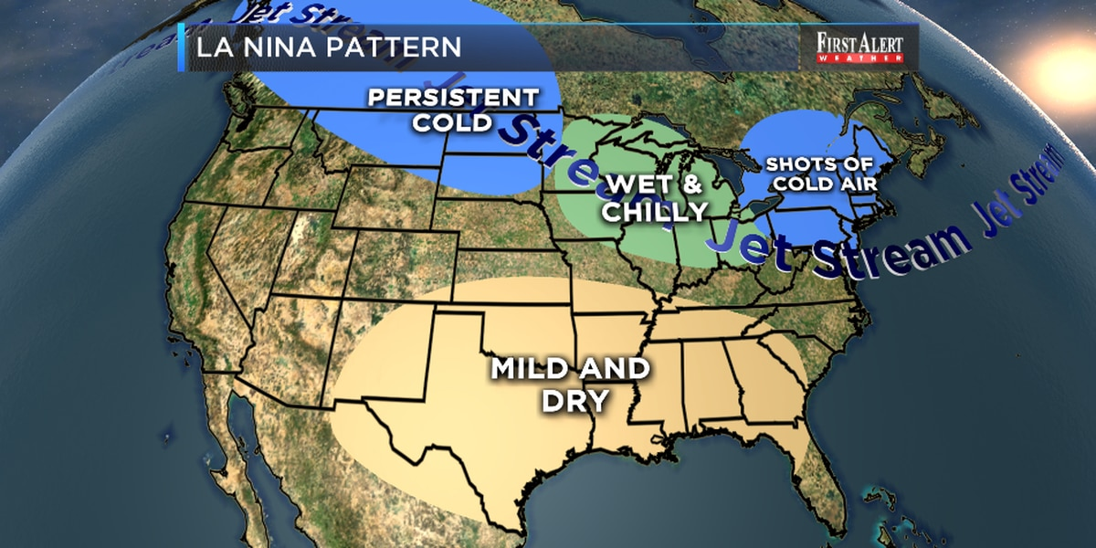 Changing the pattern: La Nina may emerge for upcoming winter months