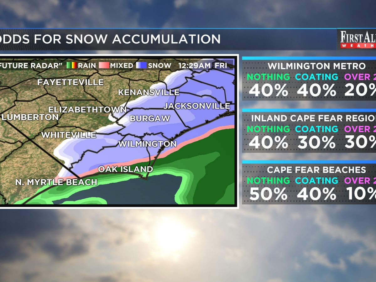 First Alert Forecast: rain Thursday, ending as snow Thursday night with little accumulation expected