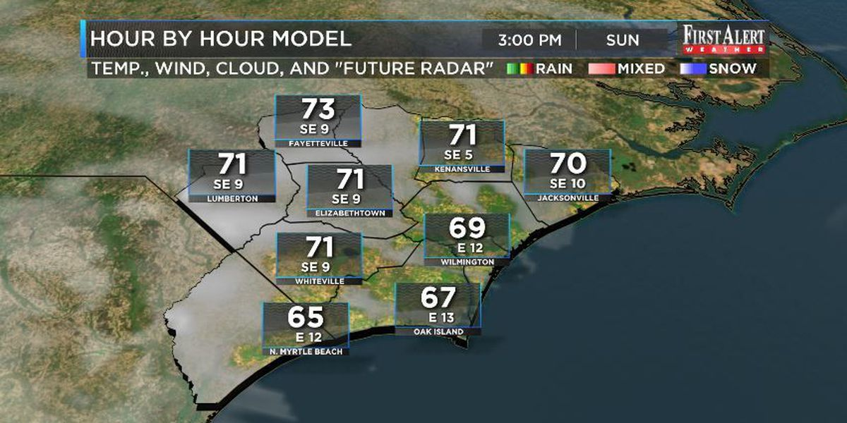 First Alert Forecast: pleasant Sunday, unsettled start to work week