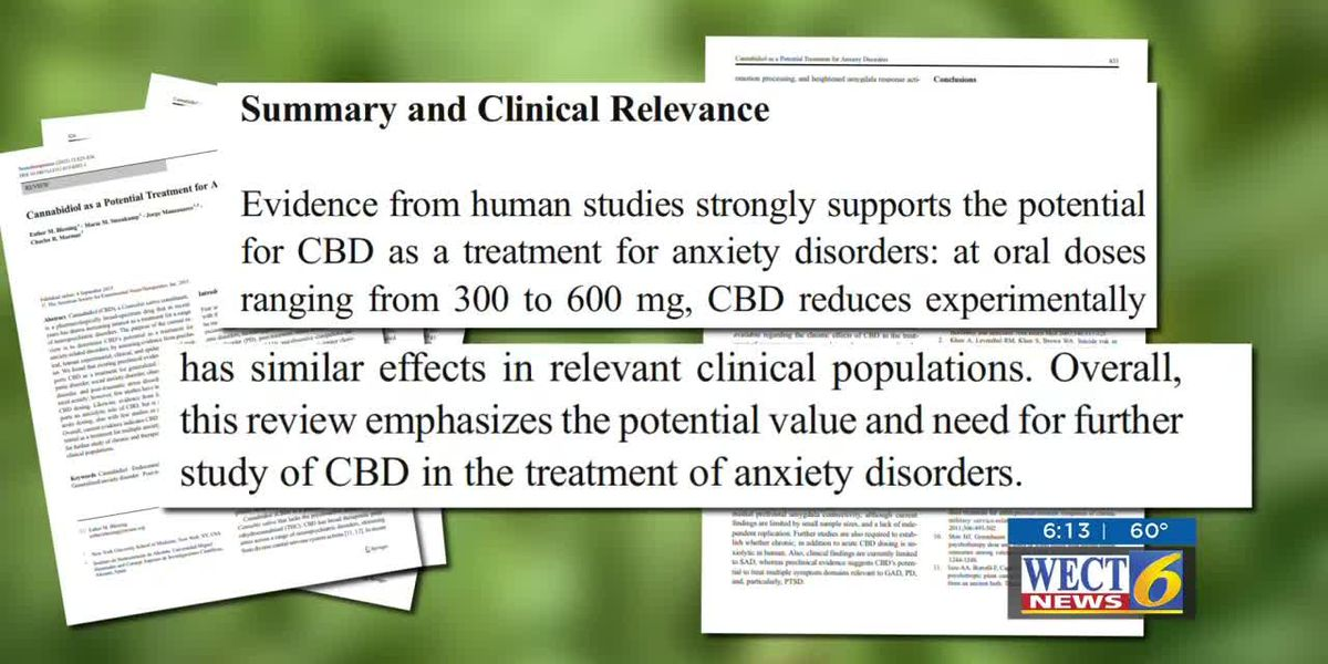 CBD earns high praise from many, but what does research show?