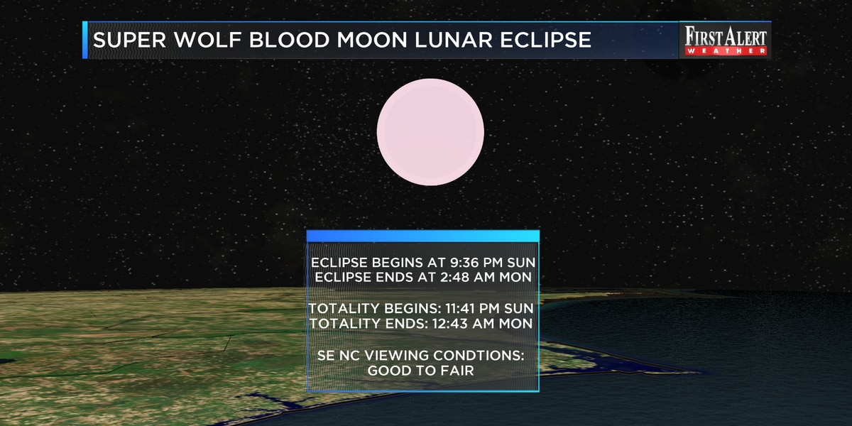 Heads up: Viewing conditions for Sunday's lunar eclipse