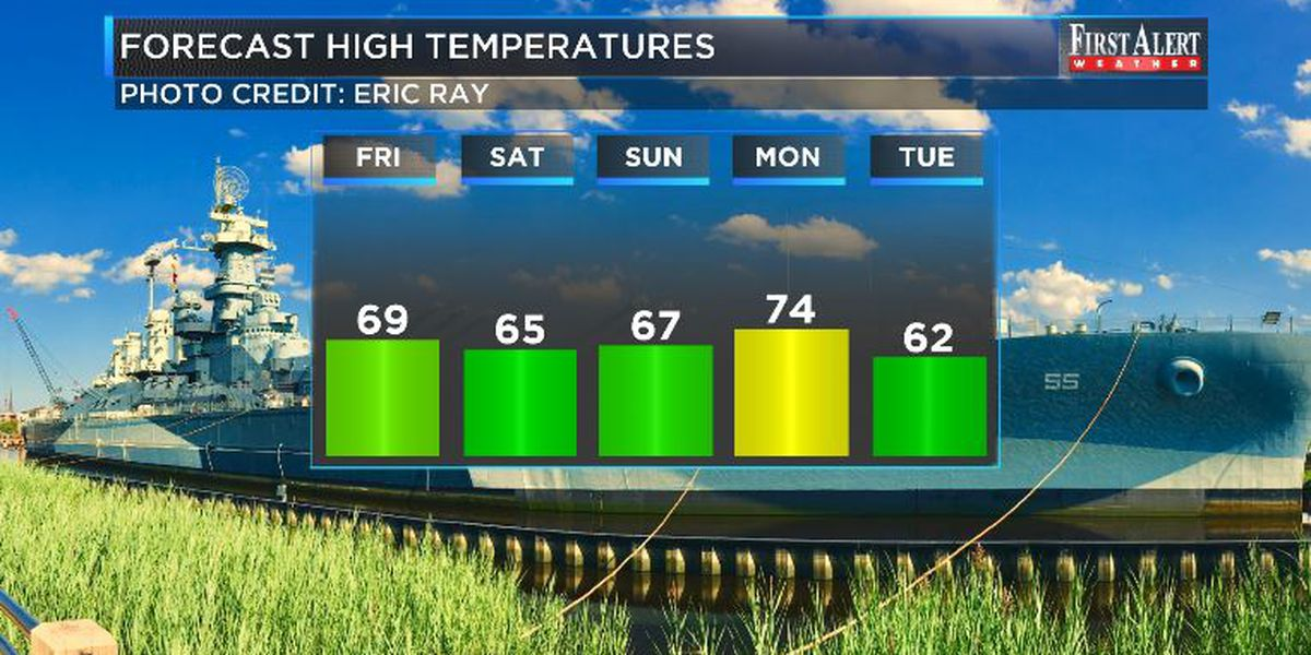 First Alert Forecast: trending drier, warmer and brighter into the weekend