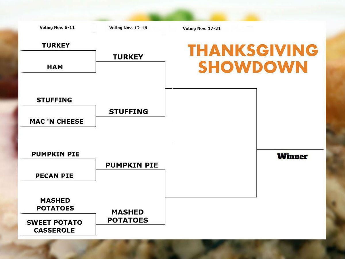 Thanksgiving Showdown: Round 2
