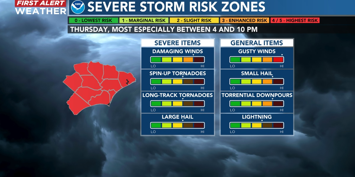 First Alert Forecast: what you need to know about Thursday's severe risk
