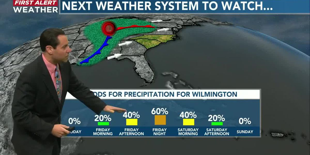 Your First Alert Forecast from Thu. morning, Dec. 3, 2020