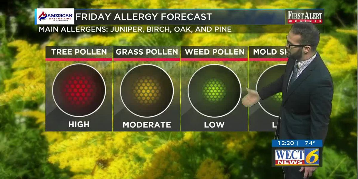 Your First Alert Forecast from Fri. Afternoon, Mar. 13, 2020
