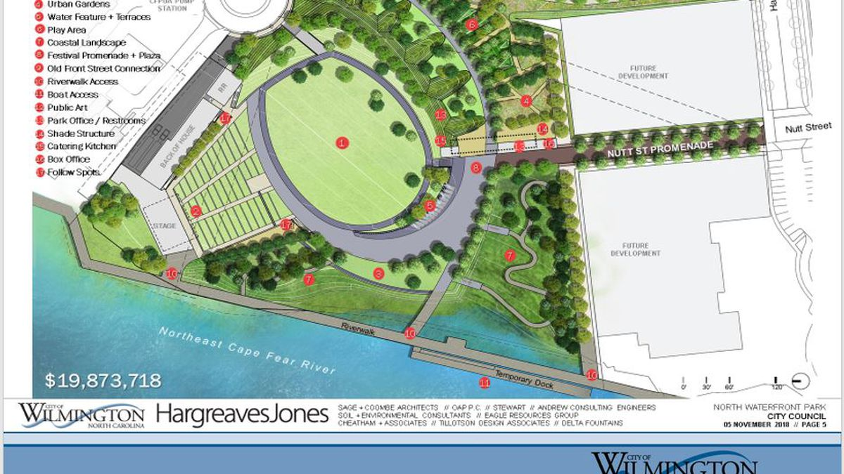 City to look at alternates on North Waterfront Park project