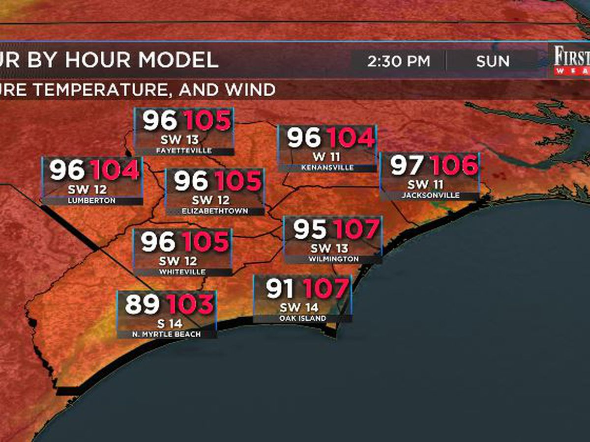 First Alert Forecast: Extreme heat and sunshine to finish out the weekend