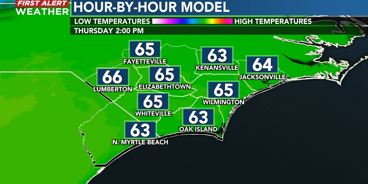 First Alert Forecast: dry pattern setting in over southeast North Carolina