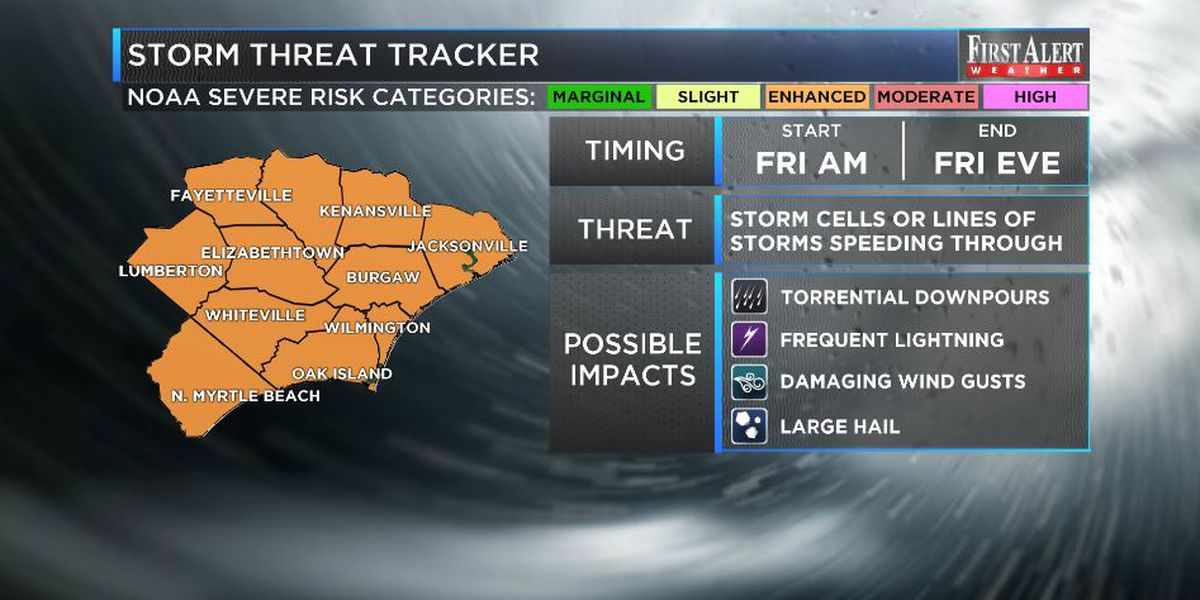 First Alert Forecast: enjoy a warming trend Wednesday, stay alert for storms Friday