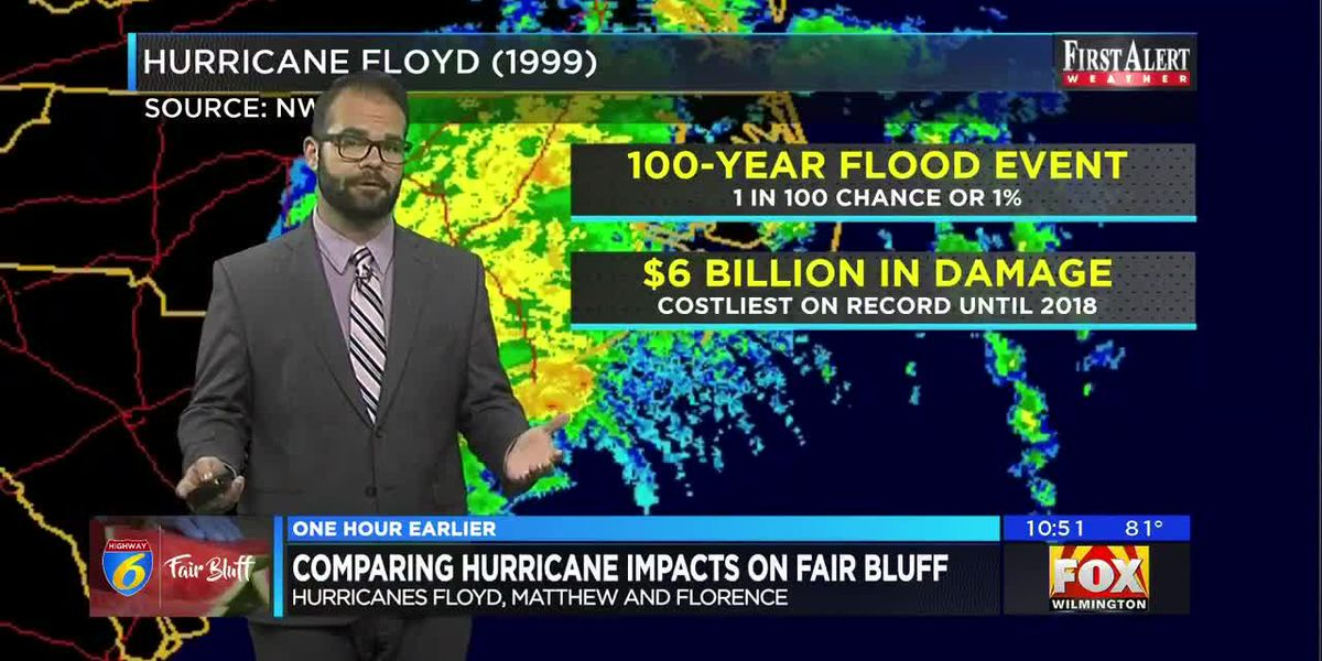 3 Storms in 20 years: a look at Floyd, Matthew and Florence's impact on Fair Bluff