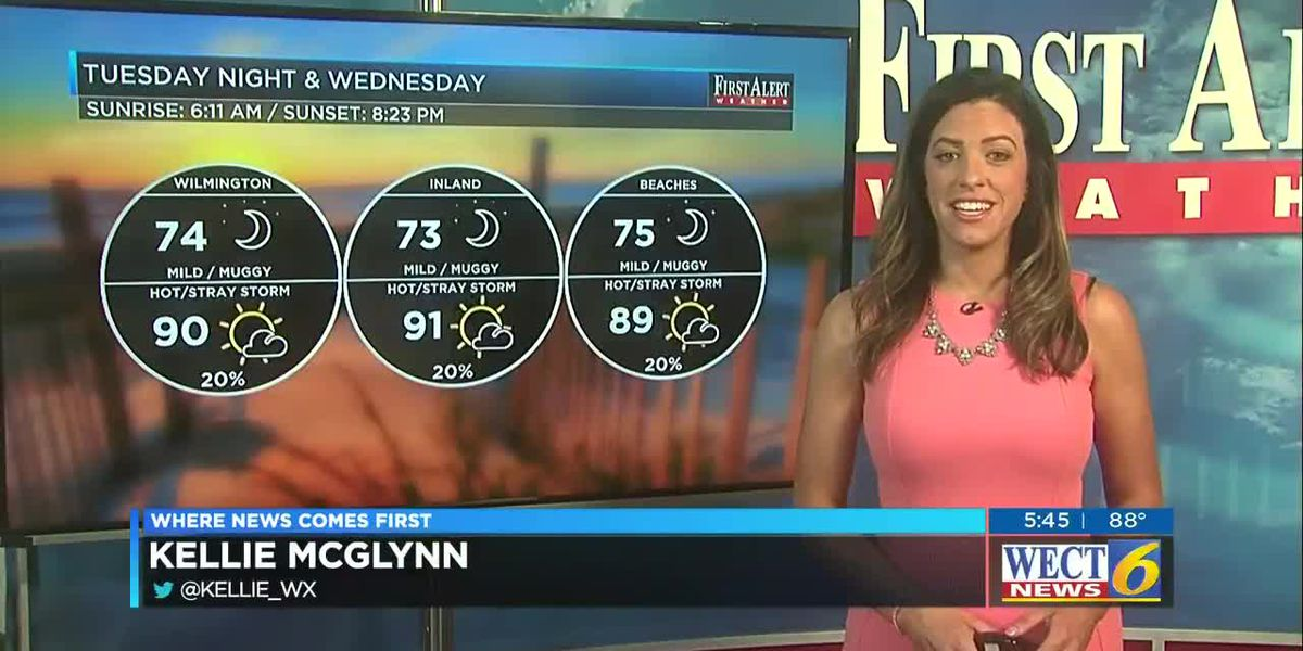 Your First Alert Forecast from Tue. evening, July 14, 2020