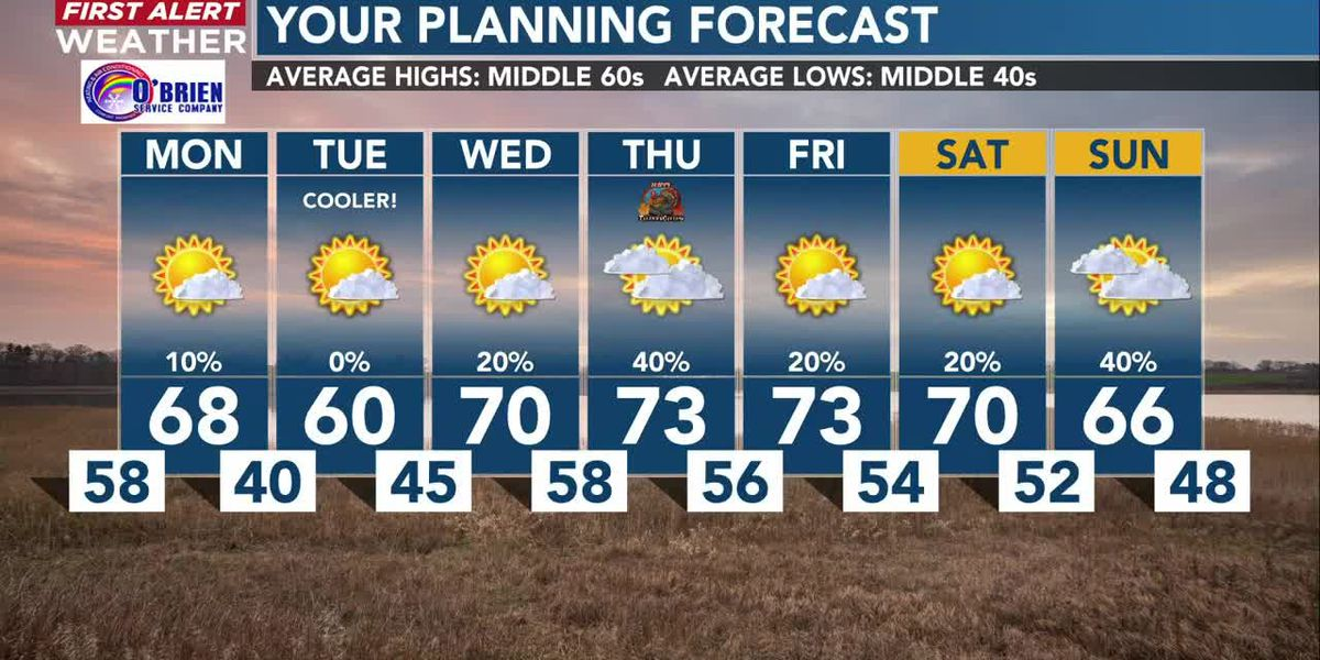 Your First Alert Forecast from Sun. evening, Nov. 22, 2020
