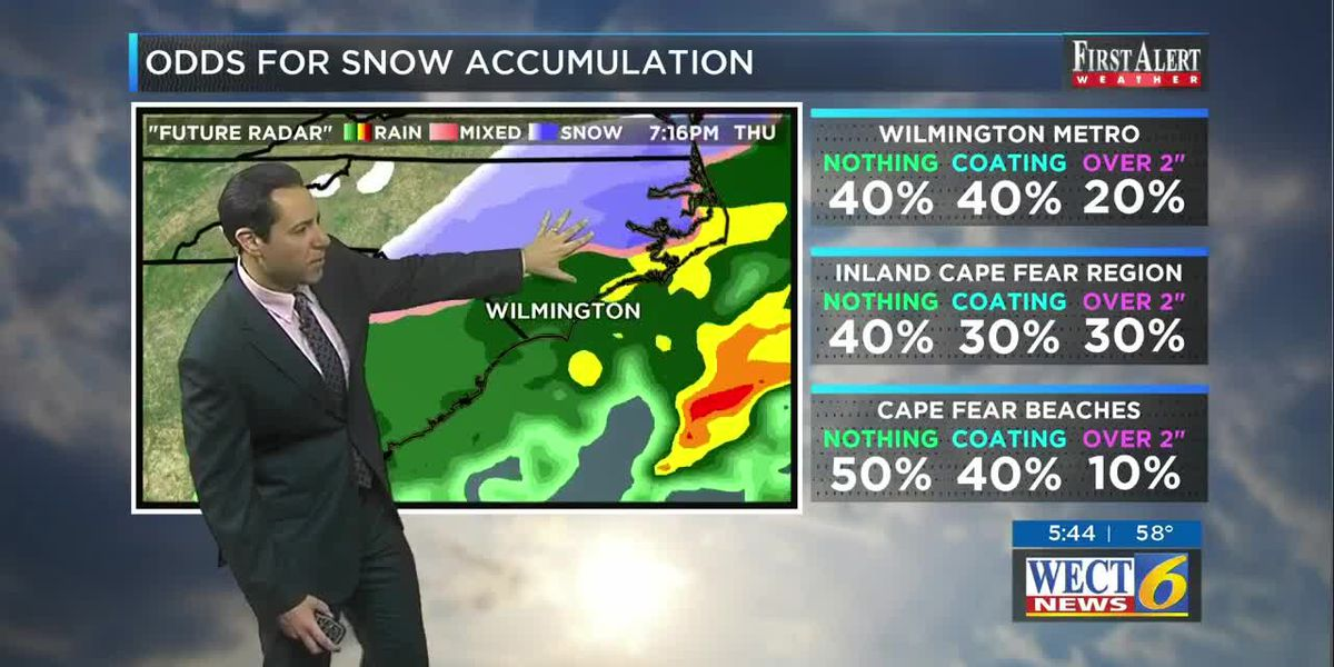 Your First Alert Forecast from Wed. morning, Feb. 19, 2020