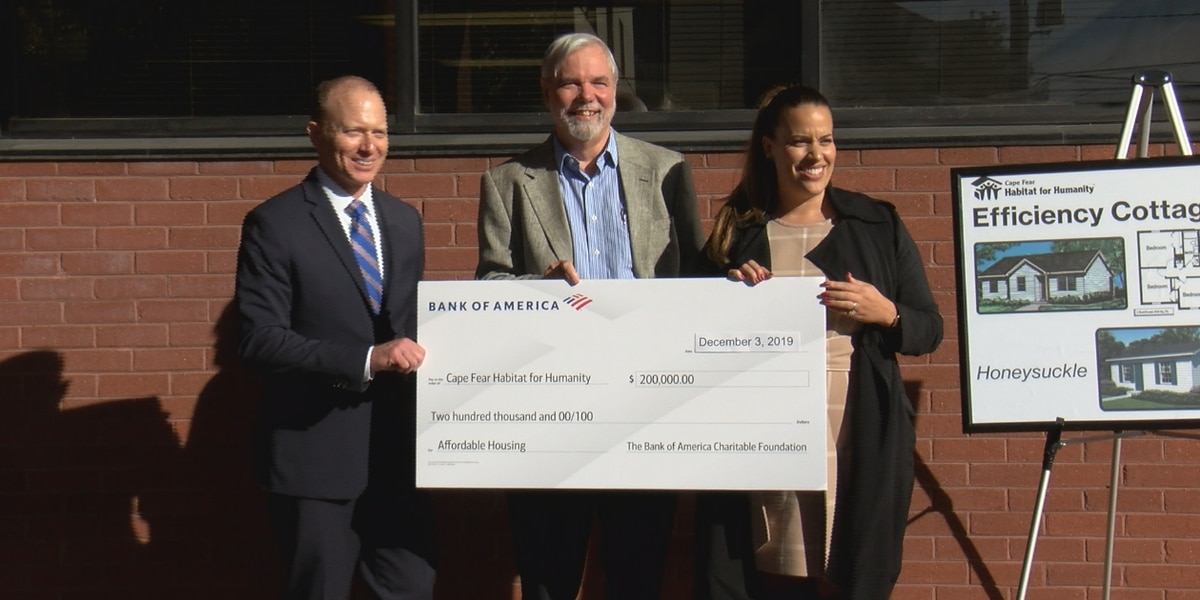 Wilmington nonprofits awarded $250K in affordable housing grants