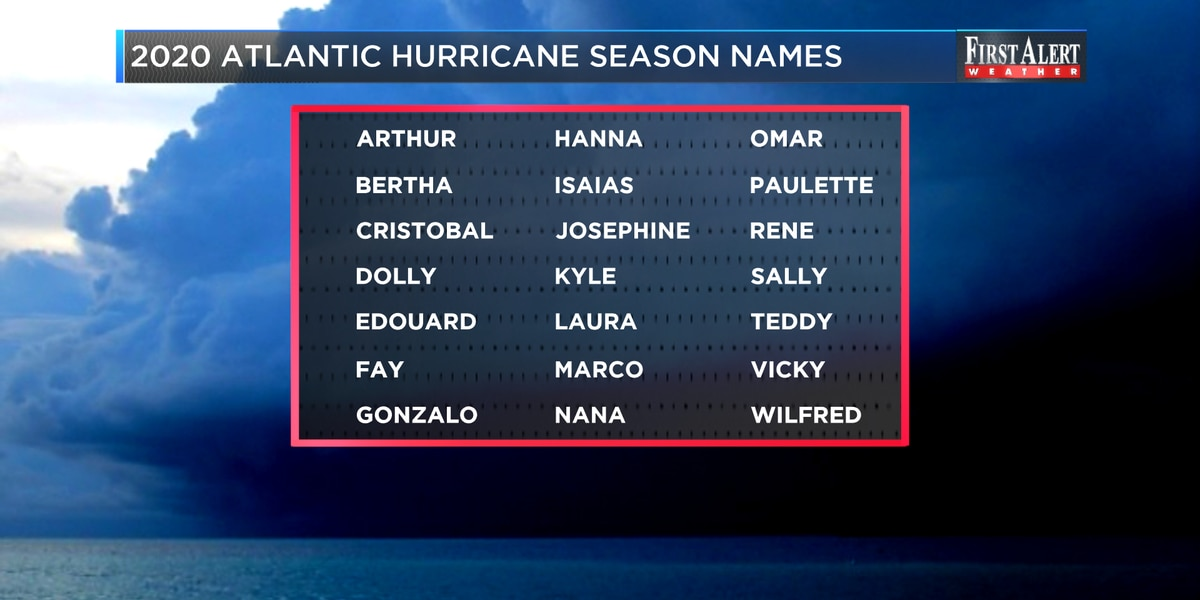 Forecast experts expect active hurricane season