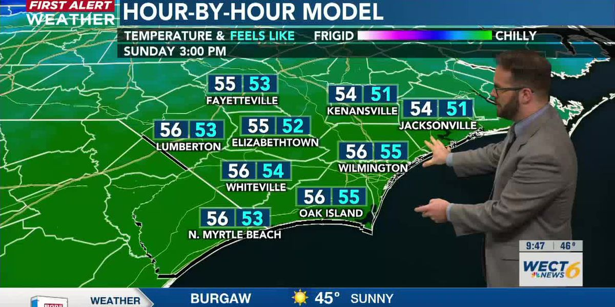 First Alert Forecast: lots of dry time and sunshine, warmer temperatures to come