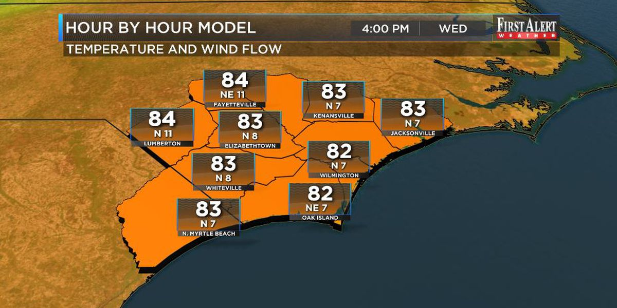 First Alert Forecast: heat wave broken!