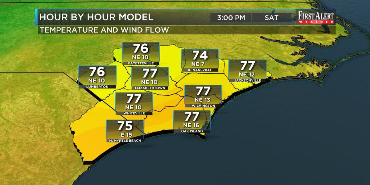 First Alert Forecast: temps set to dive… twice